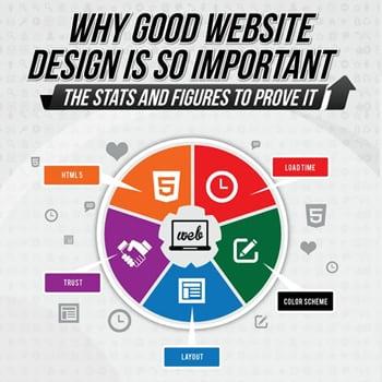 hallandale-web-design